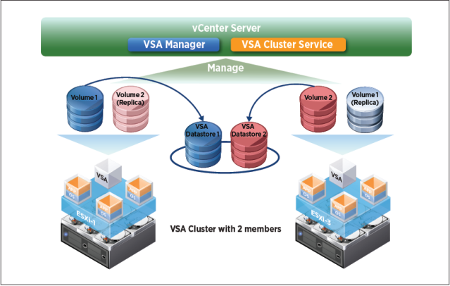 vsa_cluster_with_two_members