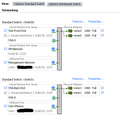 vsa_network_configuration